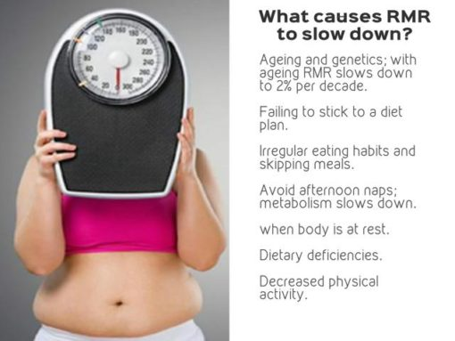 Basal Metabolic Rate: What Is It And How It Affects Your Weight Loss