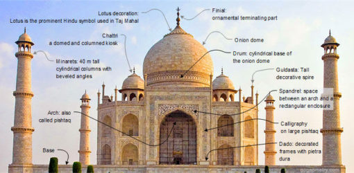 Shahjahan did not cut hands of labourers after construction of Taj Mahal